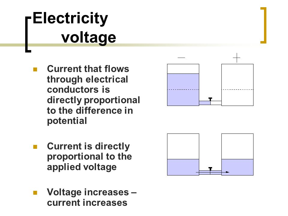 Electricity voltage Current that flows through electrical conductors is directly proportional to the difference in potential Current is directly proportional to the applied voltage Voltage increases – current increases Voltage decreases- current decreases