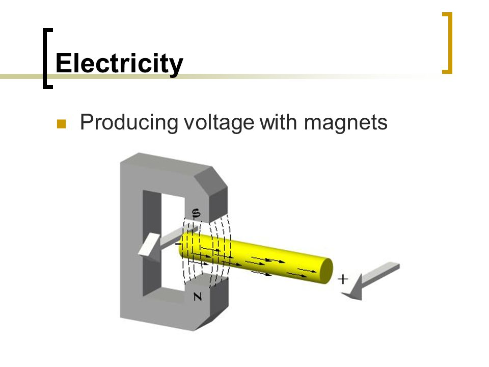 Electricity Producing voltage with magnets