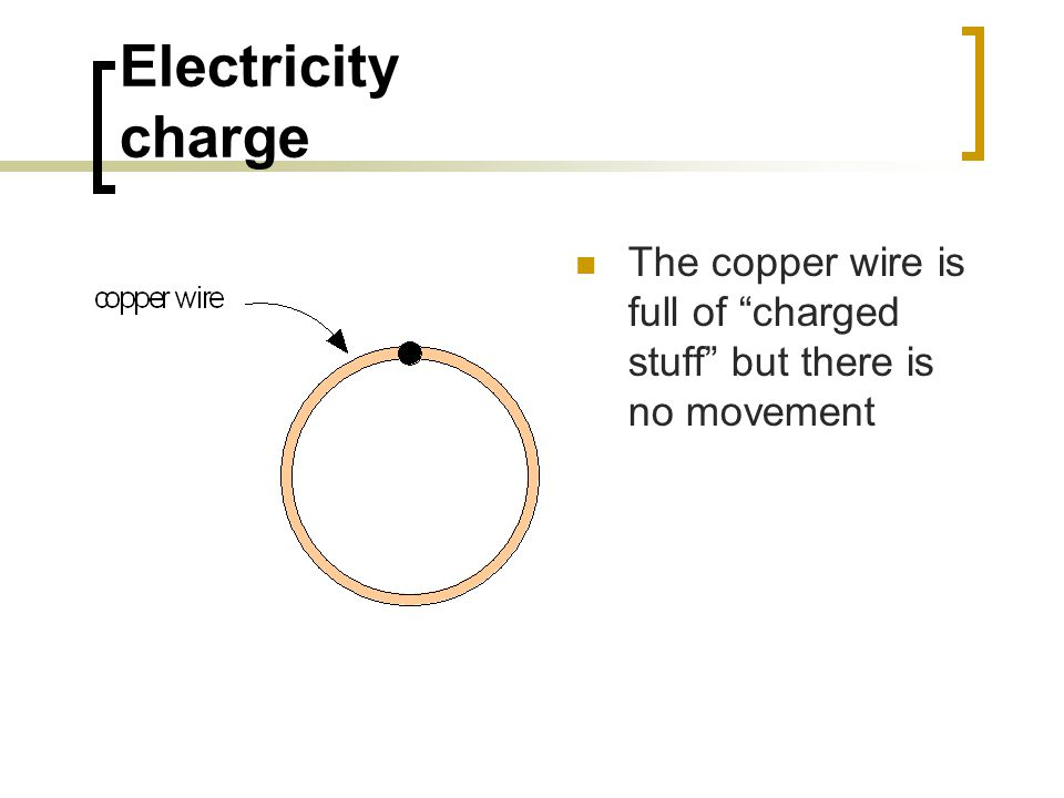 Electricity charge The copper wire is full of charged stuff but there is no movement