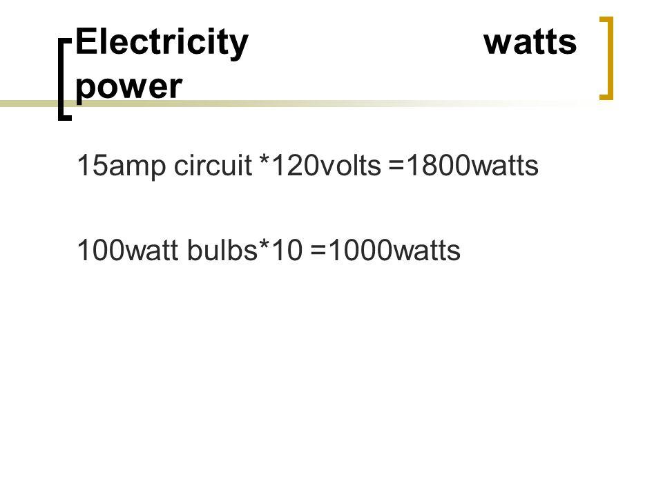 15amp circuit *120volts =1800watts 100watt bulbs*10 =1000watts