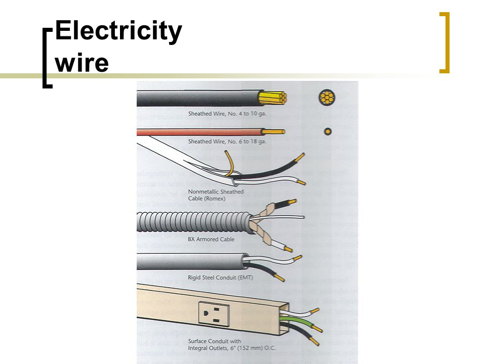 Electricity wire