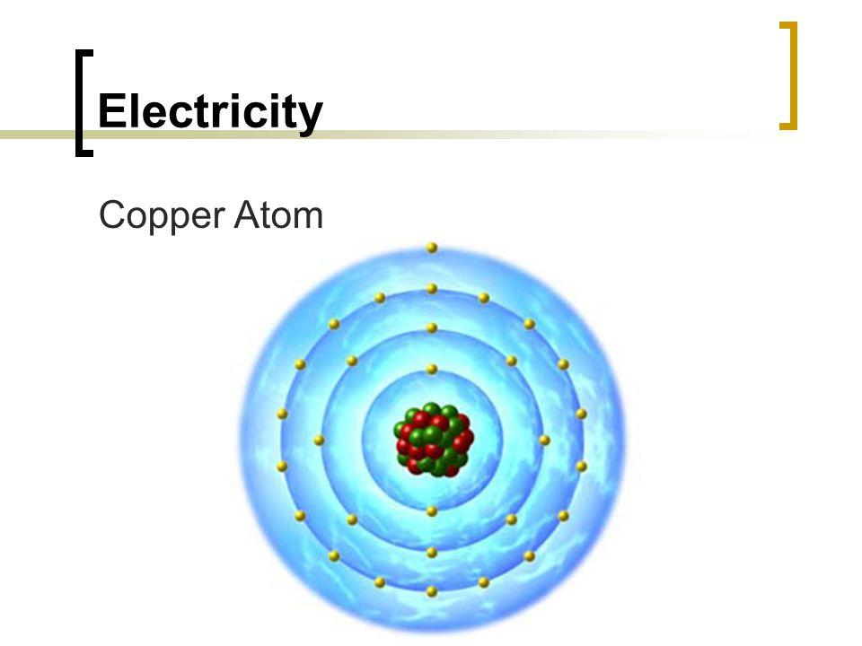 Electricity Copper Atom