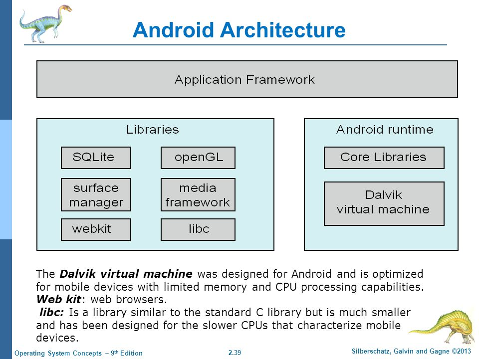 2.39 Silberschatz, Galvin and Gagne ©2013 Operating System Concepts – 9 th Edition Android Architecture The Dalvik virtual machine was designed for Android and is optimized for mobile devices with limited memory and CPU processing capabilities.