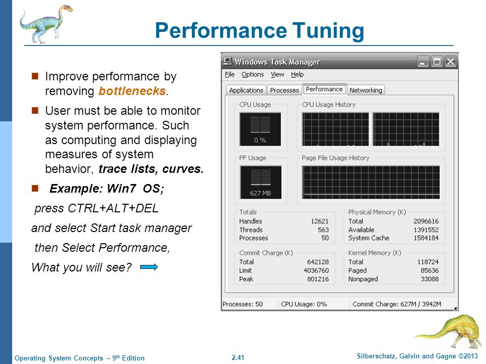 2.41 Silberschatz, Galvin and Gagne ©2013 Operating System Concepts – 9 th Edition Performance Tuning Improve performance by removing bottlenecks.