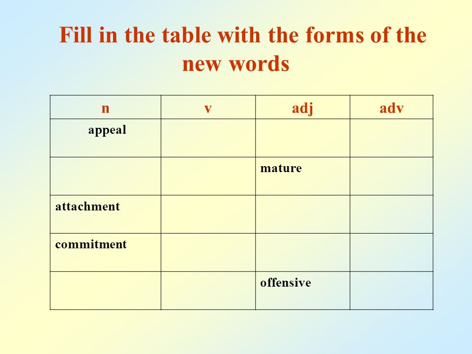 Fill in the table with the forms of the new words nvadjadv appeal mature attachment commitment offensive