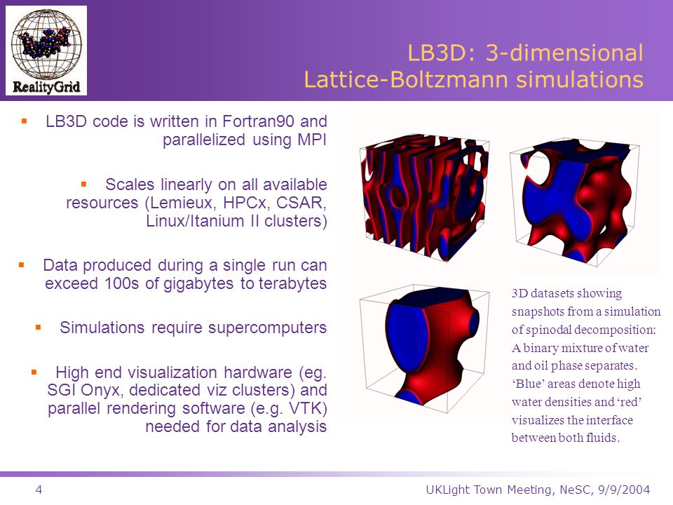 UKLight Town Meeting, NeSC, 9/9/20044 LB3D: 3-dimensional Lattice-Boltzmann simulations  LB3D code is written in Fortran90 and parallelized using MPI  Scales linearly on all available resources (Lemieux, HPCx, CSAR, Linux/Itanium II clusters)  Data produced during a single run can exceed 100s of gigabytes to terabytes  Simulations require supercomputers  High end visualization hardware (eg.