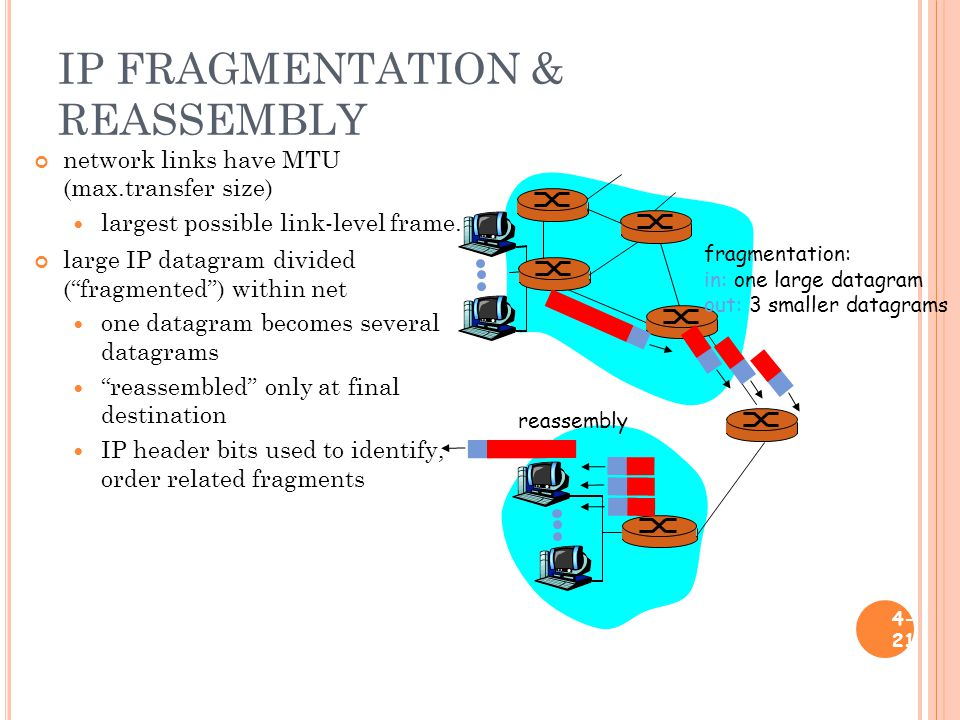 IP FRAGMENTATION & REASSEMBLY network links have MTU (max.transfer size) largest possible link-level frame.