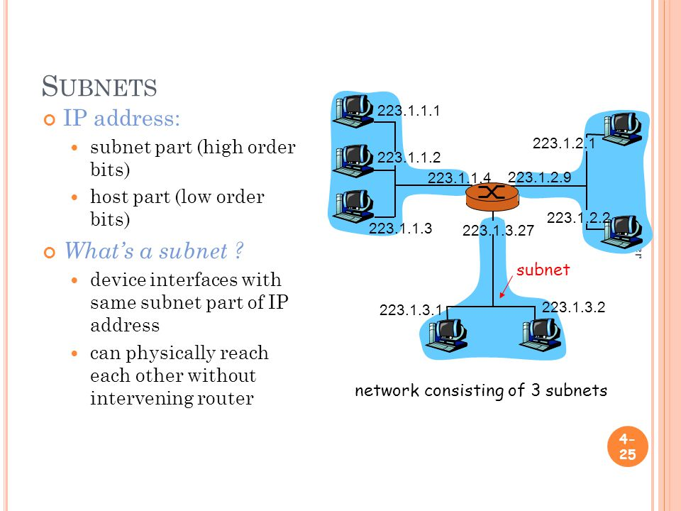 S UBNETS Network Layer IP address: subnet part (high order bits) host part (low order bits) What's a subnet .