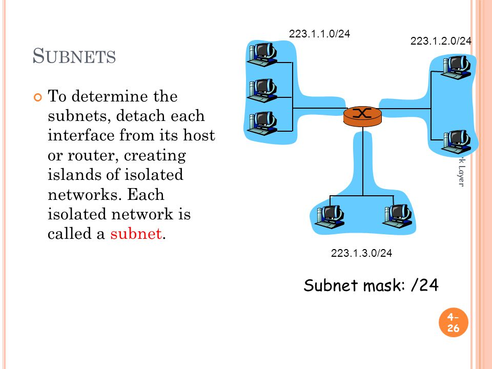 S UBNETS Network Layer To determine the subnets, detach each interface from its host or router, creating islands of isolated networks.