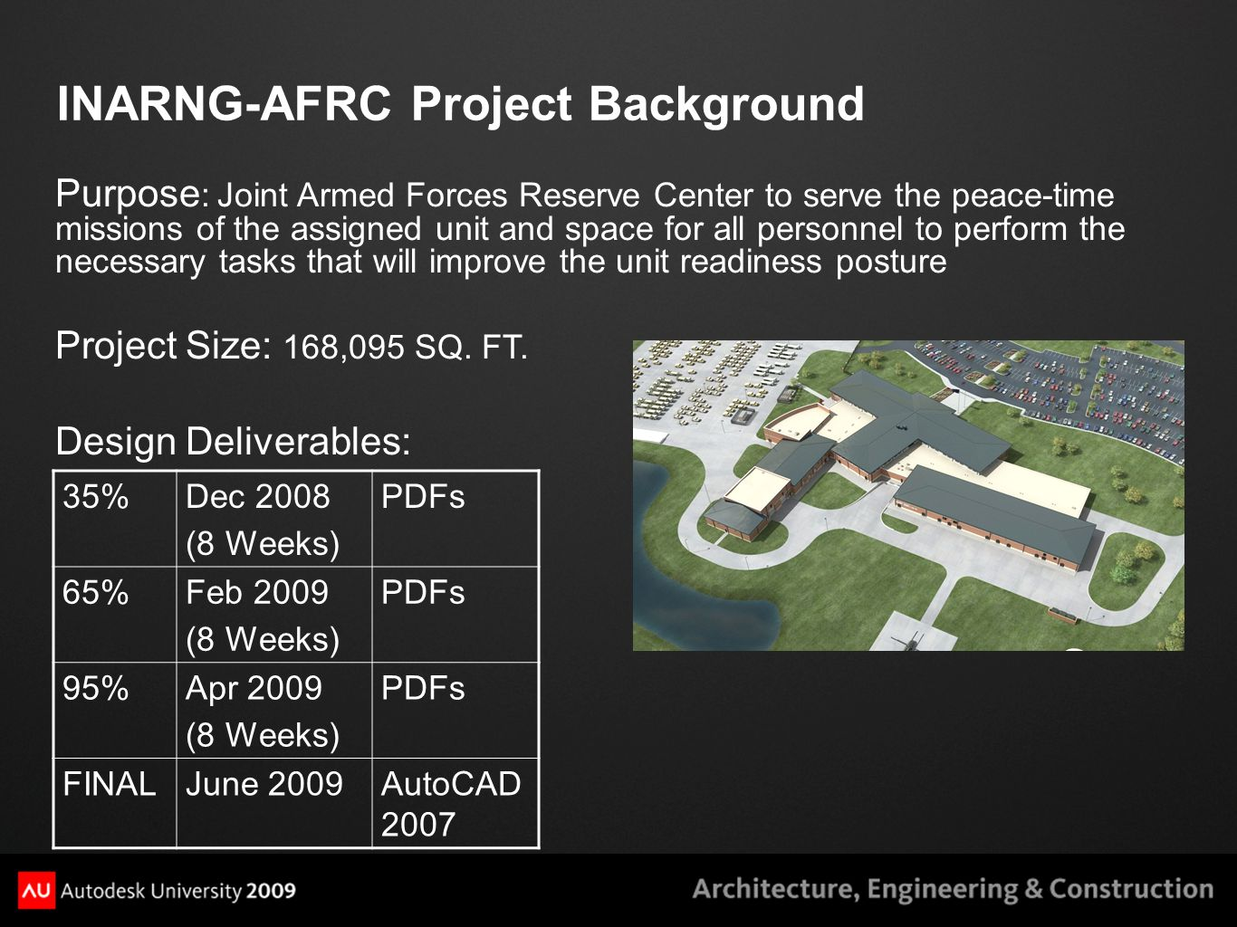 INARNG-AFRC Project Background Purpose : Joint Armed Forces Reserve Center to serve the peace-time missions of the assigned unit and space for all per