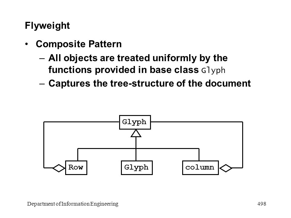 Department of Information Engineering 498 Flyweight Composite Pattern –All objects are treated uniformly by the functions provided in base class Glyph –Captures the tree-structure of the document Glyph Rowcolumn