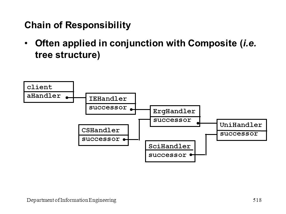 Department of Information Engineering 518 Chain of Responsibility Often applied in conjunction with Composite (i.e.
