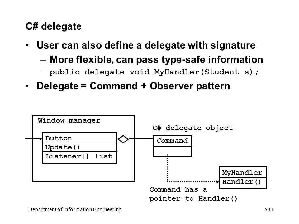 Department of Information Engineering 531 C# delegate User can also define a delegate with signature –More flexible, can pass type-safe information –public delegate void MyHandler(Student s); Delegate = Command + Observer pattern Window manager Button Update() Listener[] list MyHandler Handler() Command C# delegate object Command has a pointer to Handler()
