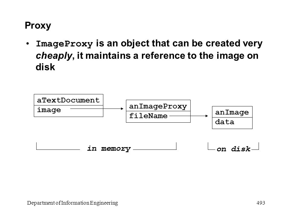 Department of Information Engineering 493 Proxy ImageProxy is an object that can be created very cheaply, it maintains a reference to the image on disk aTextDocument image anImageProxy fileName anImage data in memory on disk