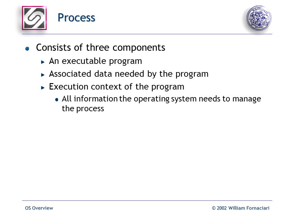 OS Overview© 2002 William Fornaciari Process Consists of three components An executable program Associated data needed by the program Execution context of the program All information the operating system needs to manage the process