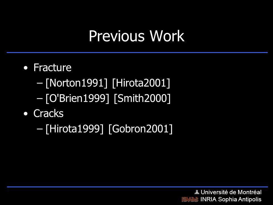 Université de Montréal INRIA Sophia Antipolis Previous Work Fracture –[Norton1991] [Hirota2001] –[O Brien1999] [Smith2000] Cracks –[Hirota1999] [Gobron2001]