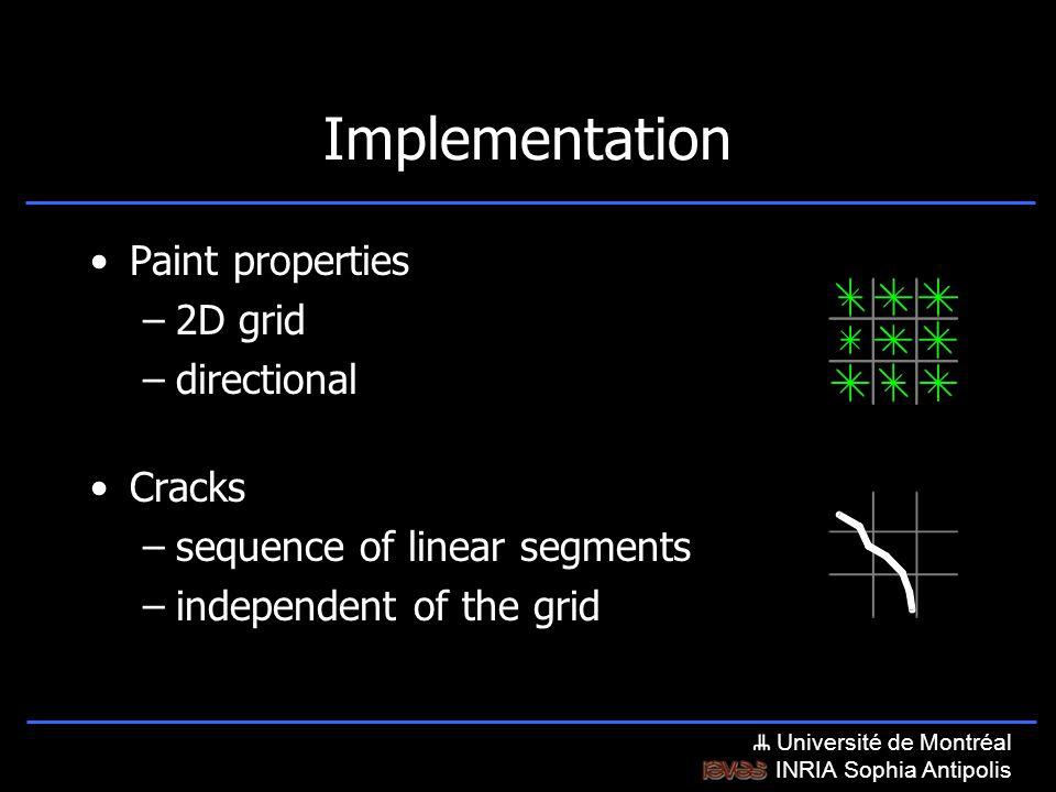 Université de Montréal INRIA Sophia Antipolis Implementation Paint properties –2D grid –directional Cracks –sequence of linear segments –independent of the grid
