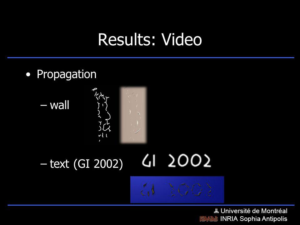 Université de Montréal INRIA Sophia Antipolis Results: Video Propagation –wall –text (GI 2002)