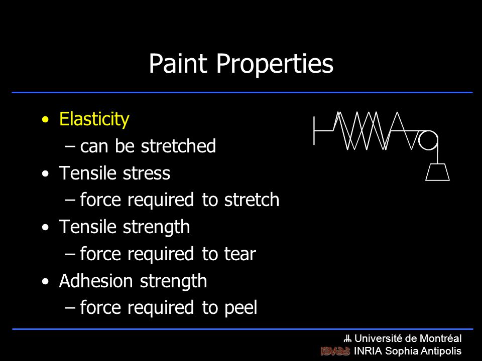 Université de Montréal INRIA Sophia Antipolis Paint Properties Elasticity –can be stretched Tensile stress –force required to stretch Tensile strength –force required to tear Adhesion strength –force required to peel