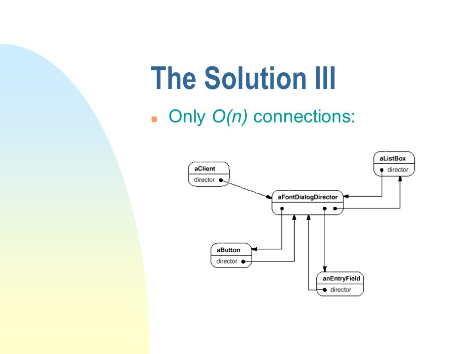 The Solution III n Only O(n) connections: