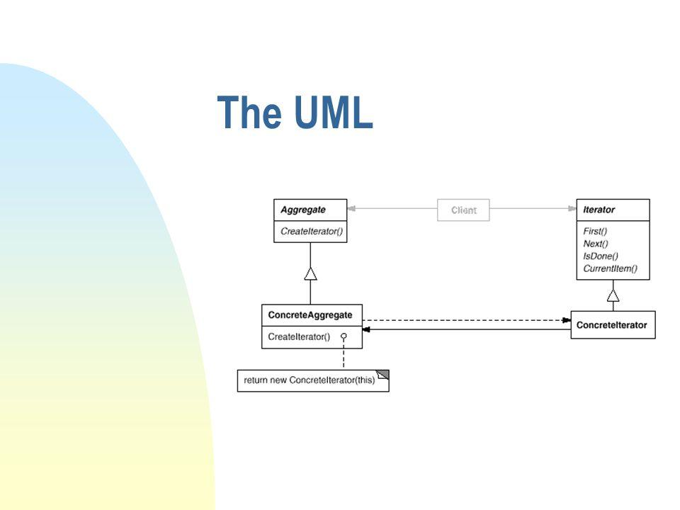 The UML