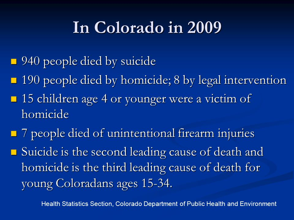 In Colorado in 2009 940 people died by suicide 940 people died by suicide 190 people died by homicide; 8 by legal intervention 190 people died by homi