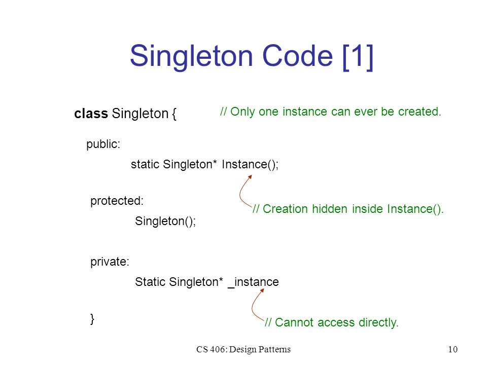 CS 406: Design Patterns10 Singleton Code [1] class Singleton { public: static Singleton* Instance(); } protected: Singleton(); private: Static Singleton* _instance // Only one instance can ever be created.