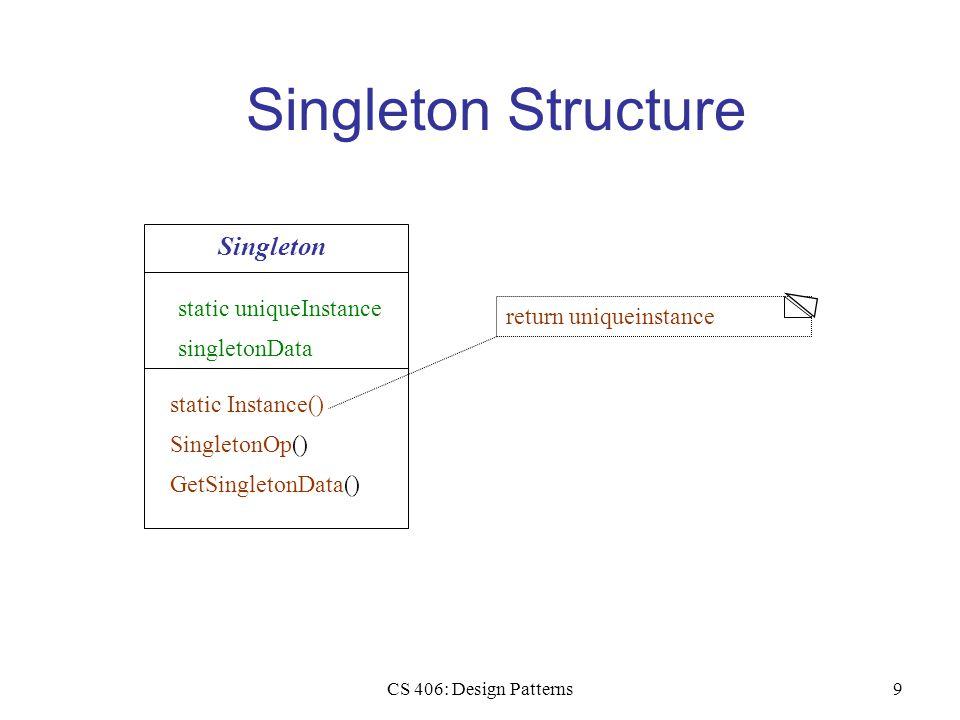 CS 406: Design Patterns9 Singleton Structure Singleton static Instance() SingletonOp() GetSingletonData() static uniqueInstance singletonData return u