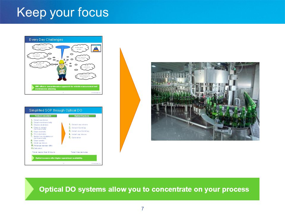 7 Keep your focus Optical DO systems allow you to concentrate on your process