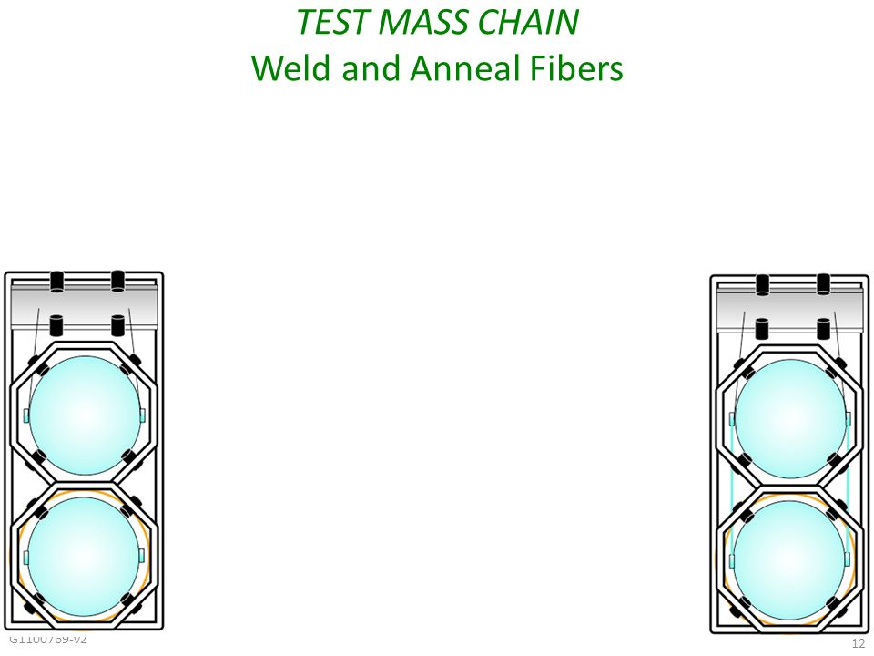 G1100769-v2 12 TEST MASS CHAIN Weld and Anneal Fibers