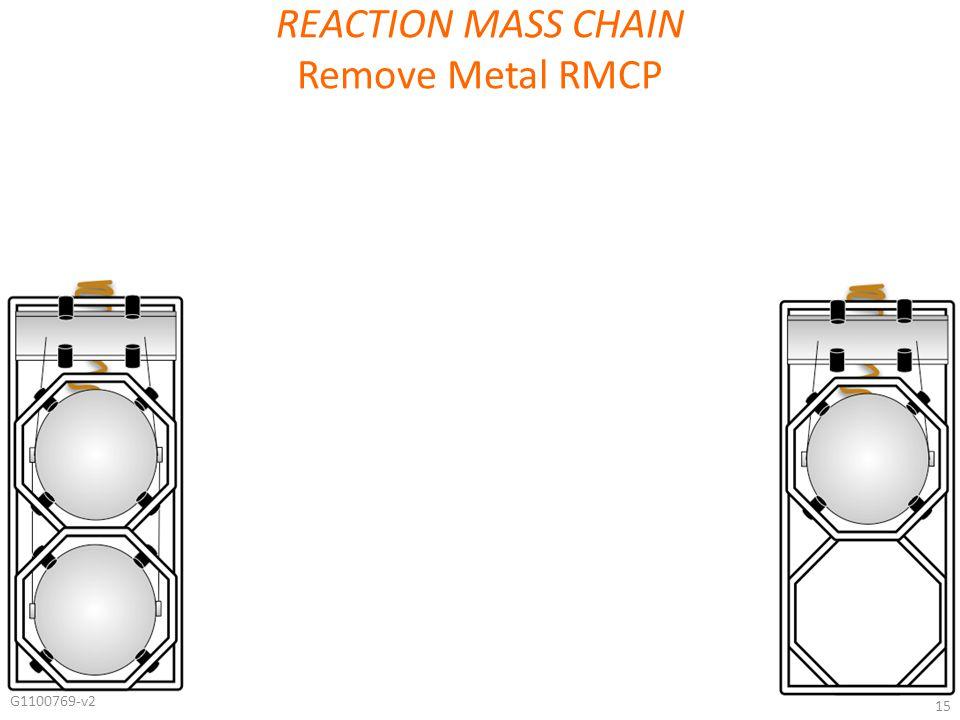 G1100769-v2 15 REACTION MASS CHAIN Remove Metal RMCP
