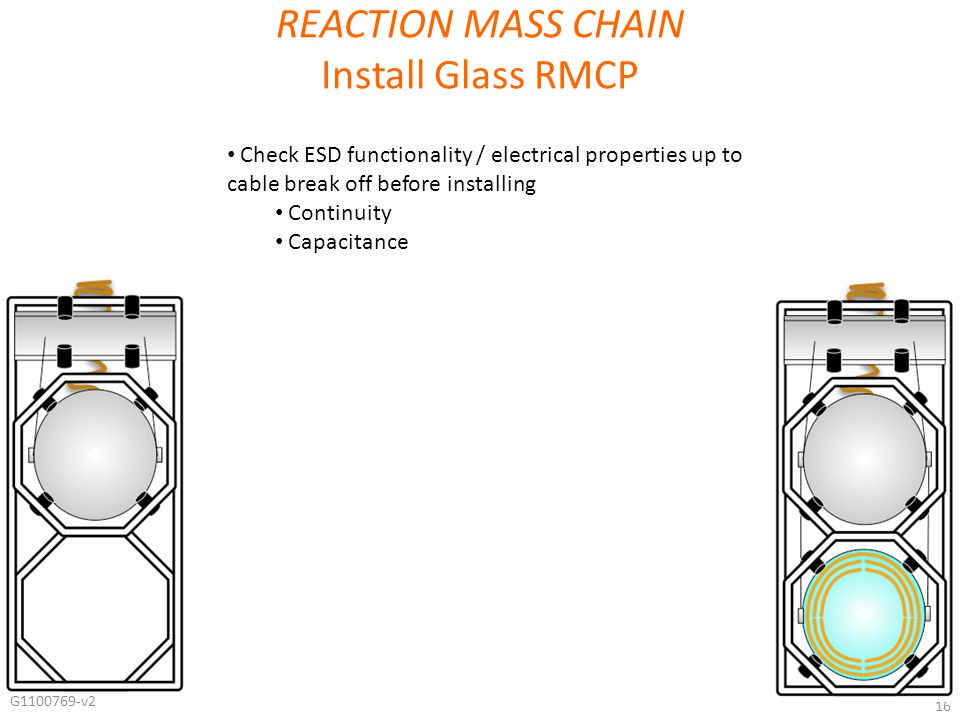 G1100769-v2 16 REACTION MASS CHAIN Install Glass RMCP Check ESD functionality / electrical properties up to cable break off before installing Continuity Capacitance