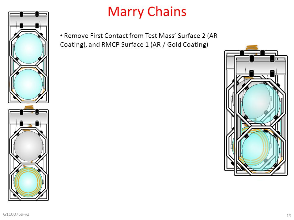 G1100769-v2 19 Marry Chains Remove First Contact from Test Mass' Surface 2 (AR Coating), and RMCP Surface 1 (AR / Gold Coating)