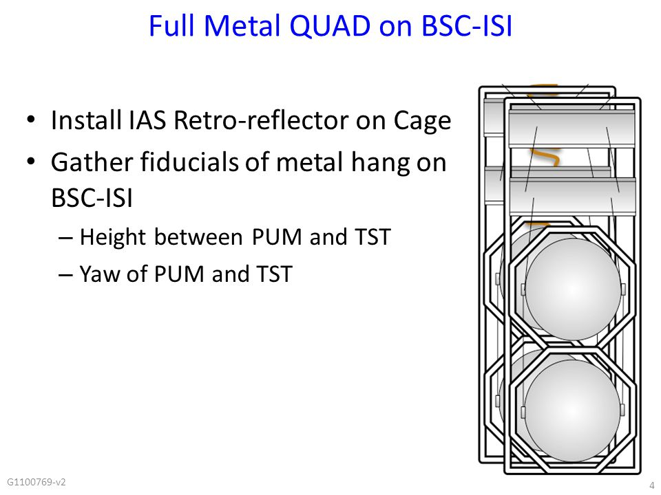 Install IAS Retro-reflector on Cage Gather fiducials of metal hang on BSC-ISI – Height between PUM and TST – Yaw of PUM and TST Full Metal QUAD on BSC