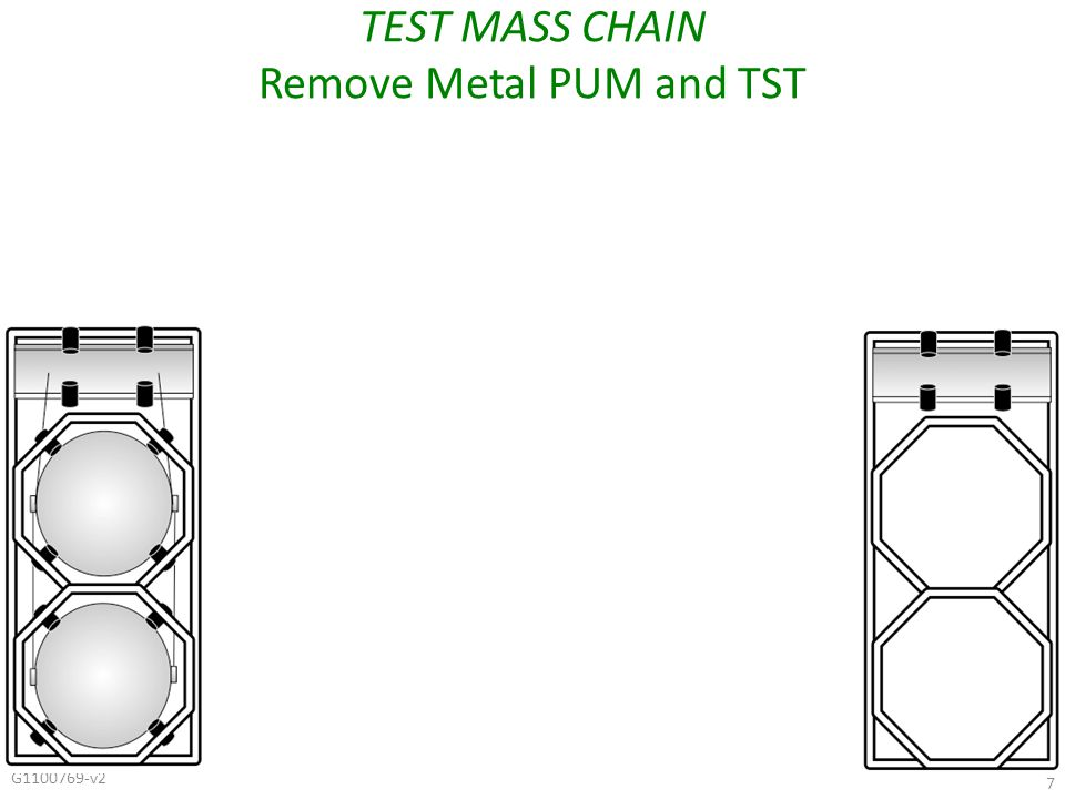 G1100769-v2 7 TEST MASS CHAIN Remove Metal PUM and TST