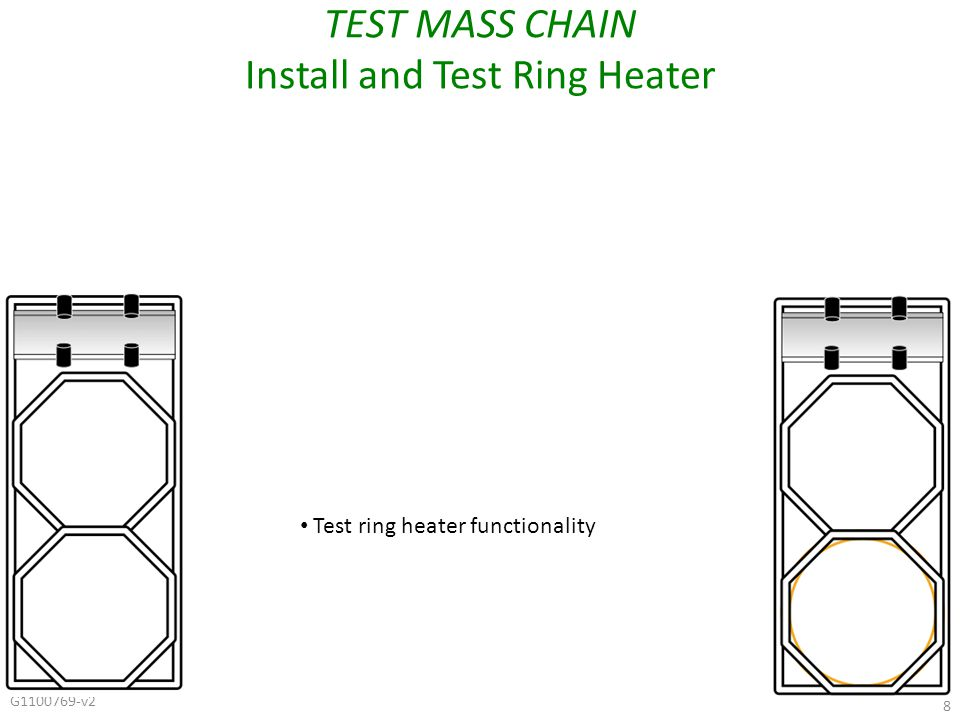 G1100769-v2 8 TEST MASS CHAIN Install and Test Ring Heater Test ring heater functionality