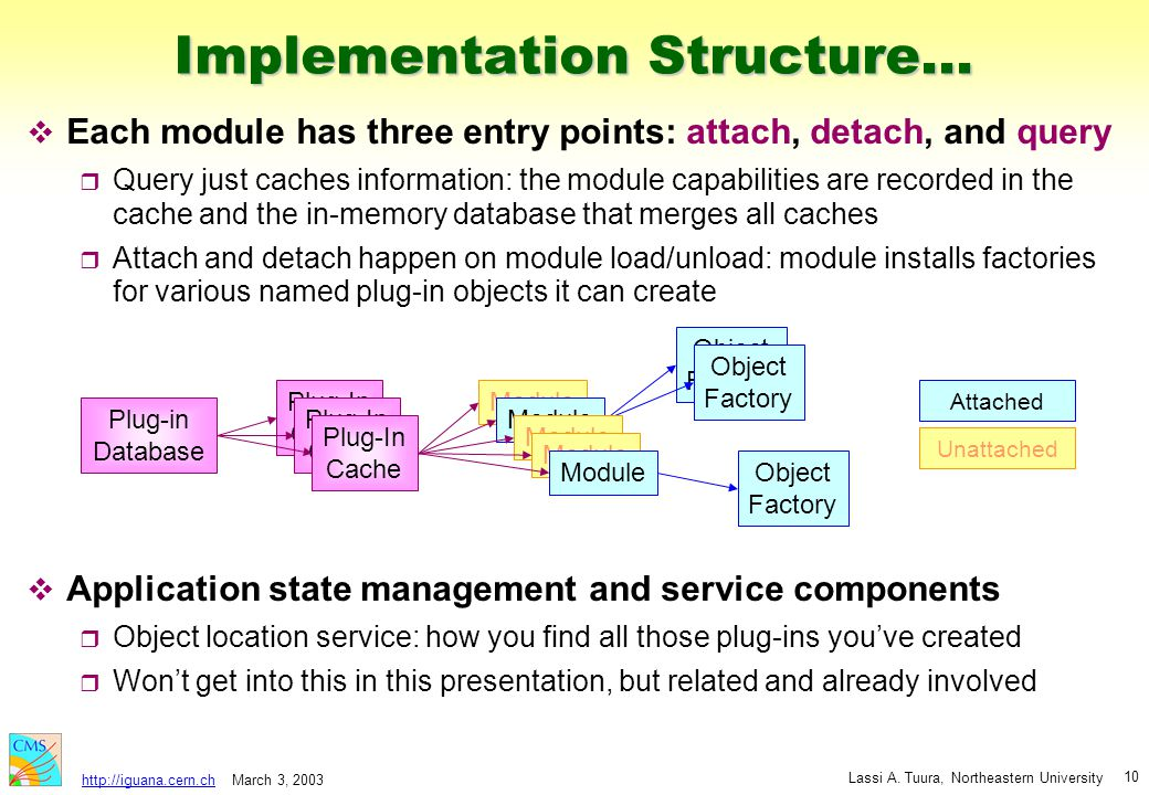 March 3, 2003 Lassi A. Tuura, Northeastern University http://iguana.cern.ch 10 Plug-In Cache Object Factory Object Factory Implementation Structure… v