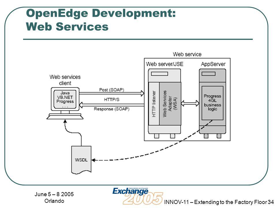 June 5 – 8 2005 Orlando INNOV-11 – Extending to the Factory Floor 34 OpenEdge Development: Web Services
