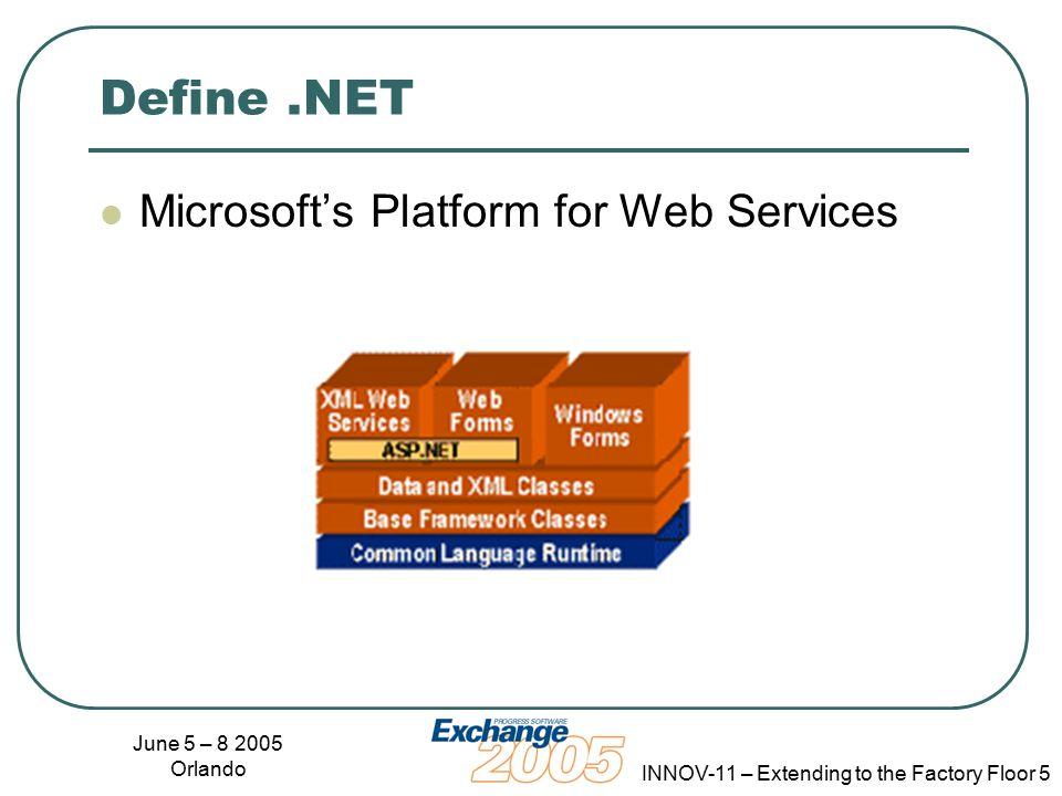 June 5 – 8 2005 Orlando INNOV-11 – Extending to the Factory Floor 5 Define.NET Microsoft's Platform for Web Services