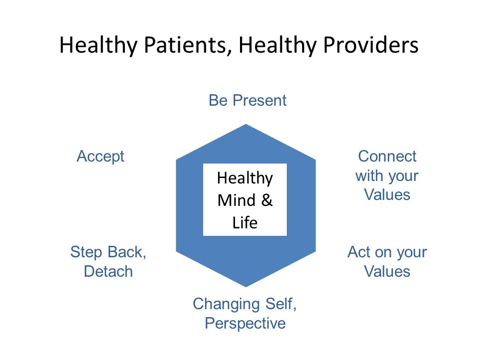 Healthy Patients, Healthy Providers Healthy Mind & Life Act on your Values Connect with your Values Be Present Changing Self, Perspective Accept Step Back, Detach