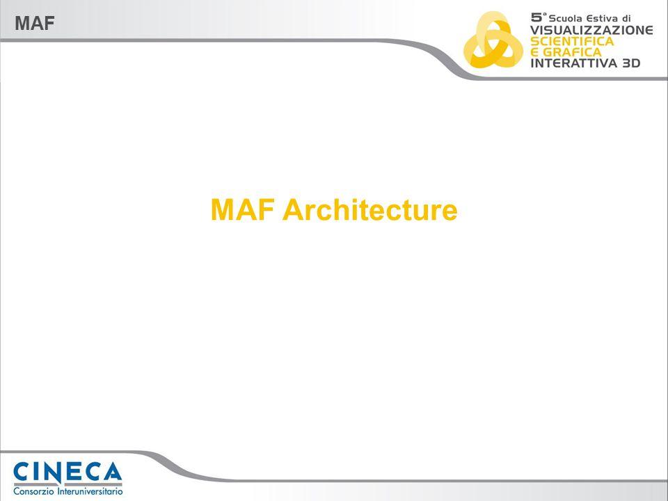 MAF MAF Architecture