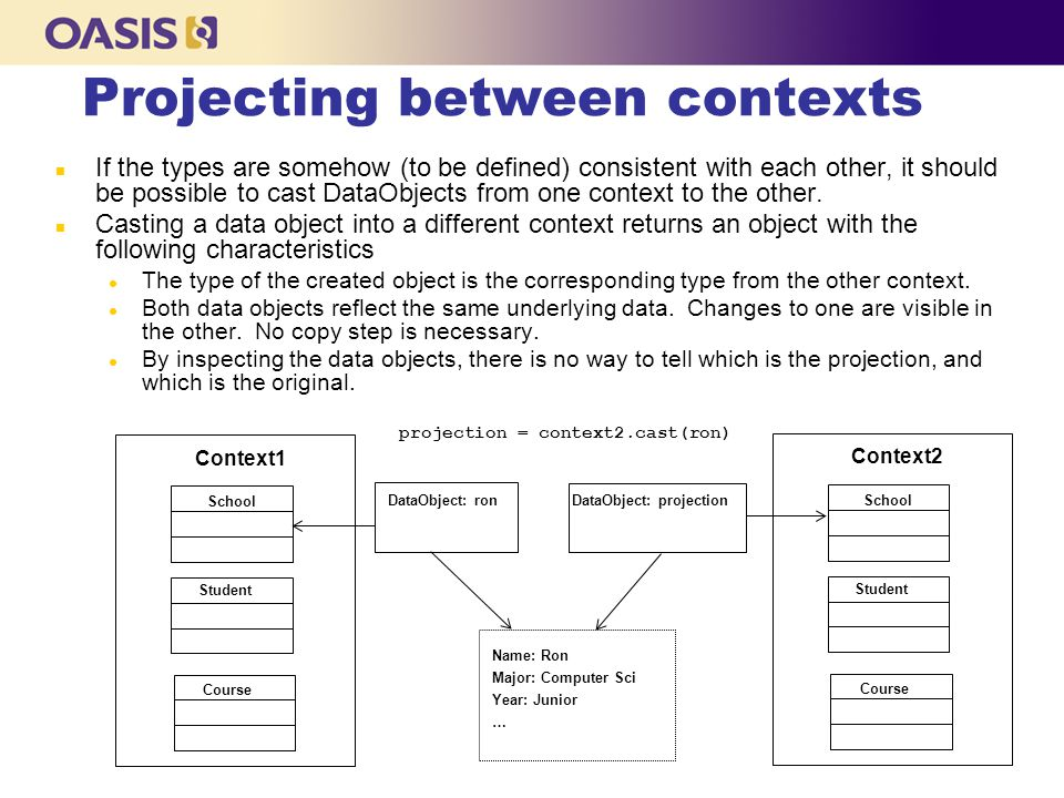 n If the types are somehow (to be defined) consistent with each other, it should be possible to cast DataObjects from one context to the other. n Cast