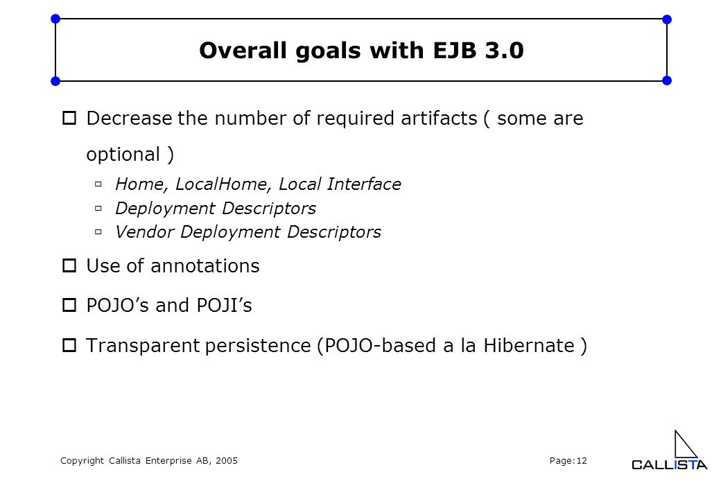 Copyright Callista Enterprise AB, 2005 Page:12 Overall goals with EJB 3.0  Decrease the number of required artifacts ( some are optional )  Home, LocalHome, Local Interface  Deployment Descriptors  Vendor Deployment Descriptors  Use of annotations  POJO's and POJI's  Transparent persistence (POJO-based a la Hibernate )