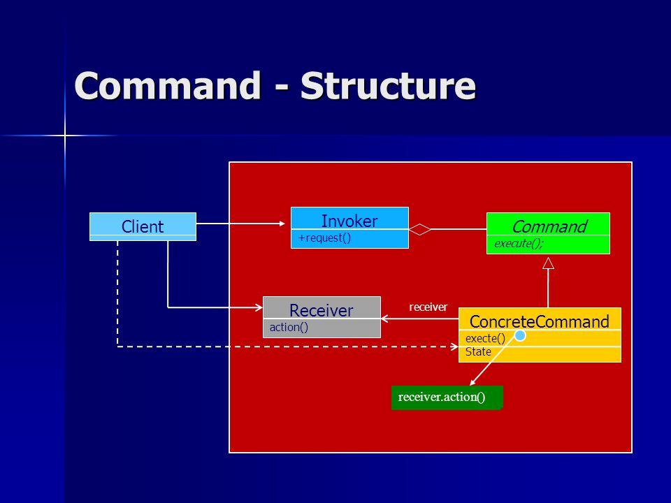 Command - Structure Client Invoker +request() ConcreteCommand execte() State Command execute(); receiver.action() receiver Receiver action()