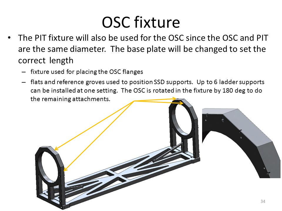 OSC fixture The PIT fixture will also be used for the OSC since the OSC and PIT are the same diameter.