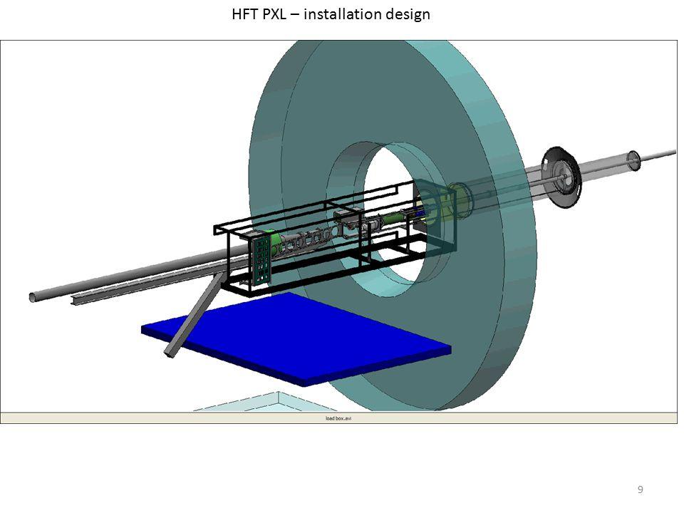 9 HFT PXL – installation design