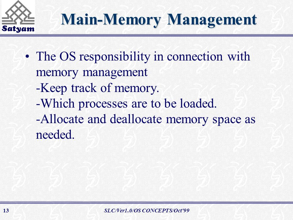 SLC/Ver1.0/OS CONCEPTS/Oct 9913 Main-Memory Management The OS responsibility in connection with memory management -Keep track of memory.