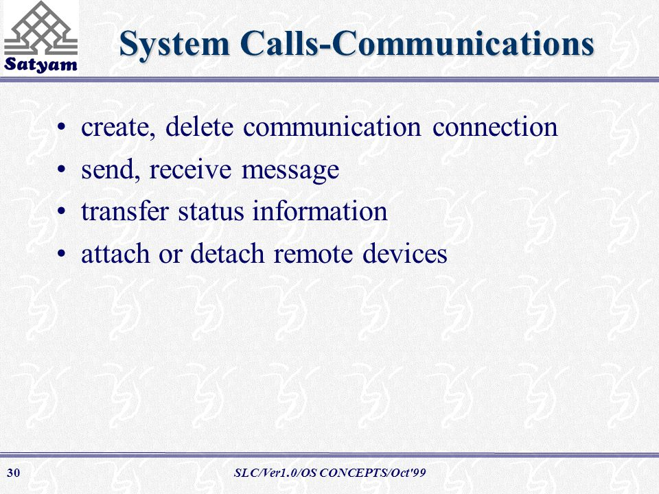 SLC/Ver1.0/OS CONCEPTS/Oct 9930 System Calls-Communications create, delete communication connection send, receive message transfer status information attach or detach remote devices