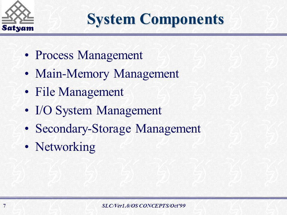 SLC/Ver1.0/OS CONCEPTS/Oct 997 System Components Process Management Main-Memory Management File Management I/O System Management Secondary-Storage Management Networking