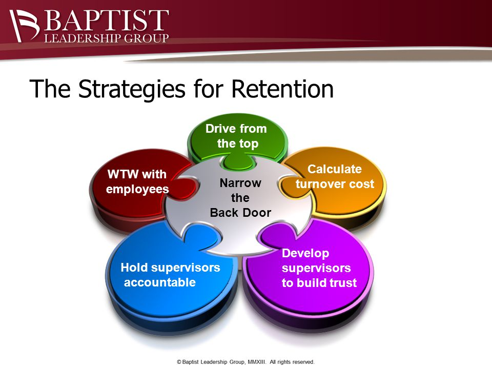 The Strategies for Retention Hold supervisors accountable Develop supervisors to build trust Calculate turnover cost Drive from the top WTW with employees Narrow the Back Door